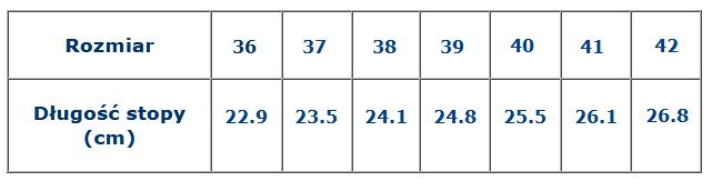 Tabela rozmiarów. W celu wyboru zadzwoń 735 575 252.