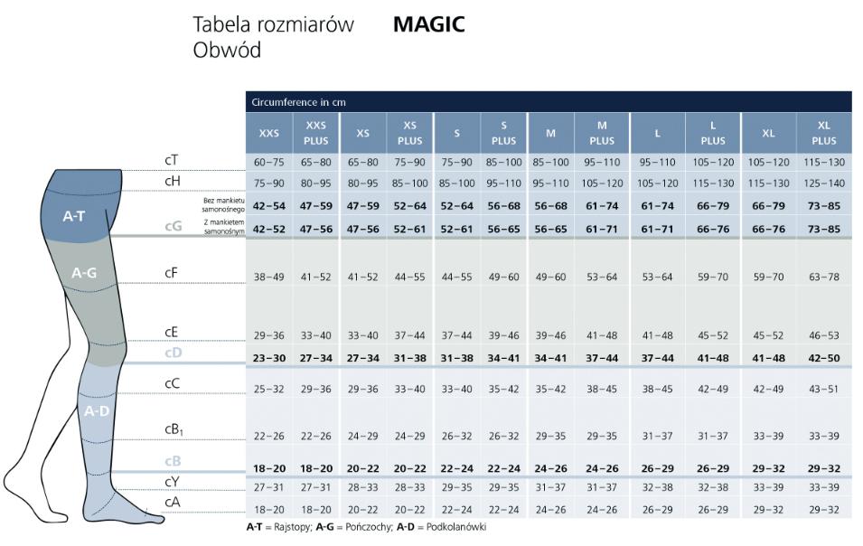 rajstopy kompresyjne -przeciwżylakowe sigvaris magic damskie tabela rozmiarów. Masz problem z kupnem - zamów telefonicznie 735 575 252