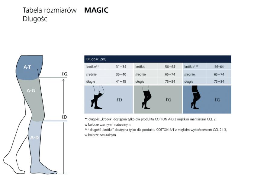 rajstopy ciążowe magic sigvaris tabela rozmiarów Masz problem z kupnem – zamów telefonicznie 735 575 252