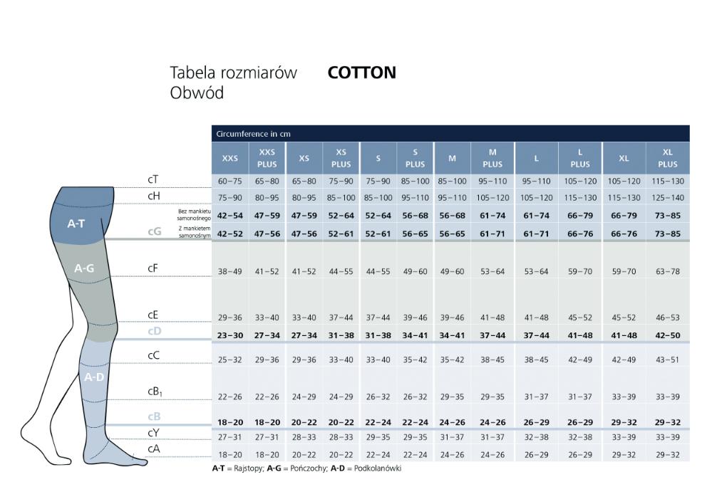 Podkolanówki cotton sigvaris, tabela rozmiarów. Masz  problem z kupnem – zamów telefonicznie 735 575 252