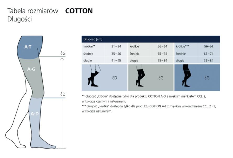 Pończochy cotton sigvaris, tabela rozmiarów. Masz problem z kupnem – zamów telefonicznie 735 575 252