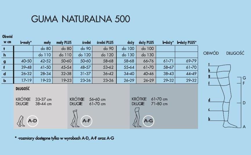 Rajstopy przeciwżylakowe na bazie gumy naturalnej. tabela rozmiarów. Masz problem z kupnem – zamów telefonicznie 735 575 252
