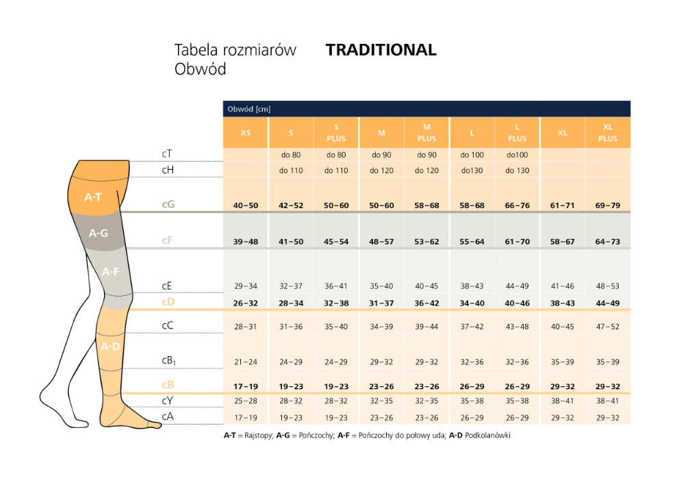 Pończochy uciskowe traditional sigvaris. Tabela rozmiarów. Masz problem z kupnem – zamów telefonicznie 735 575 252