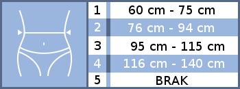 Orteza wysoka lędźwiowo-krzyżowa stabilizująca z regolowanym wzmocnieniem. tabela rozmiarów. Obwód w pasie 60-75 cm -1, obwód w pasie 76-94 cm -2, obwód w pasie 95-115 cm -3, obwód w pasie 116-140 cm -4. Masz  problem z kupnem – zamów telefonicznie 735 575 252