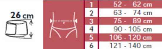 Orteza lędźwiowo-krzyżowa z wkładką masującą Lombafifix THUASNE. Tabela rozmiarów. obwód w pasie 52-62 cm -1, obwód w pasie 63-74 cm -2, obwód w pasie 75-89 cm-3, obwód w pasie 90-105 cm -4, obwód w pasie 106-120 cm -5, obwód w pasie 121-140 cm -6. Masz  problem z kupnem – zamów telefonicznie 735 575 252