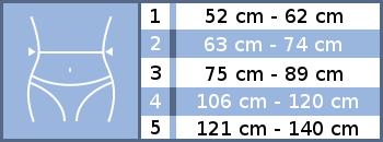 Orteza lędźwiowo-krzyżowa Ortelcross THUASNE. Tabela rozmiarów. obwód w pasie 52-62 cm -1, obwód w pasie 63-74 cm -2, obwód w pasie 75-89 cm -3, obwód w pasie 106-120 cm -4, obwód w pasie 121-140 cm -5. Masz problem z kupnem – zamów telefonicznie 735 575 252