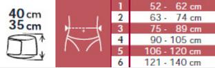 Pas wysoki piersiowo-lędźwiowy Lombax High THUASNE. Tabela rozmiarów. obwód w pasie 52-62 cm -1, obwód w pasie 63-74 cm -2, obwód w pasie 75-89 cm -3, obwód w pasie 90-105 cm -4, obwód w pasie 106-120 cm -5, obwód w pasie 121-140 cm -6. Masz  problem z kupnem – zamów telefonicznie 735 575 252