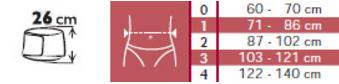 Pas lędźwiowy podtrzymujący zwarty Thuasne Lombaskin. Tabela rozmiarów. obwód w pasie 60-70 cm -0, obwód w pasie 71-86 cm -1, obwód w pasie 87-102 cm -2, obwód w pasie 103-121 cm -3, obwód w pasie 122-140 cm -4. Masz  problem z kupnem – zamów telefonicznie 735 575 252