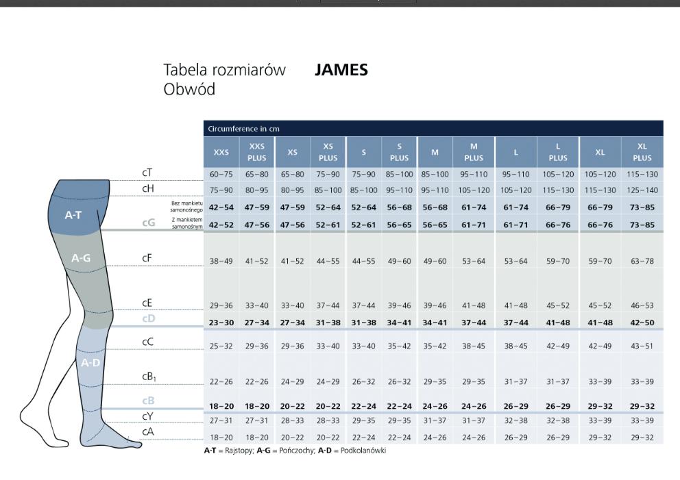 Podkolanówki uciskowe JAMES CCL2 SIGVARIS. tabela rozmiarów. Masz problem z kupnem – zamów telefonicznie 735 575 252