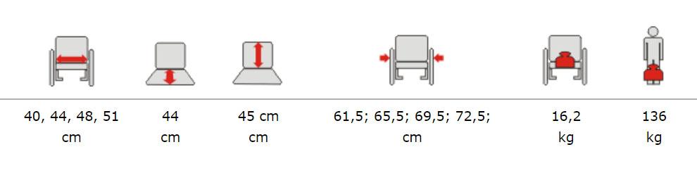 Wózek inwalidzki Flipper MOBILEX. wymiary.Masz problem z kupnem – zamów telefonicznie 735 575 252