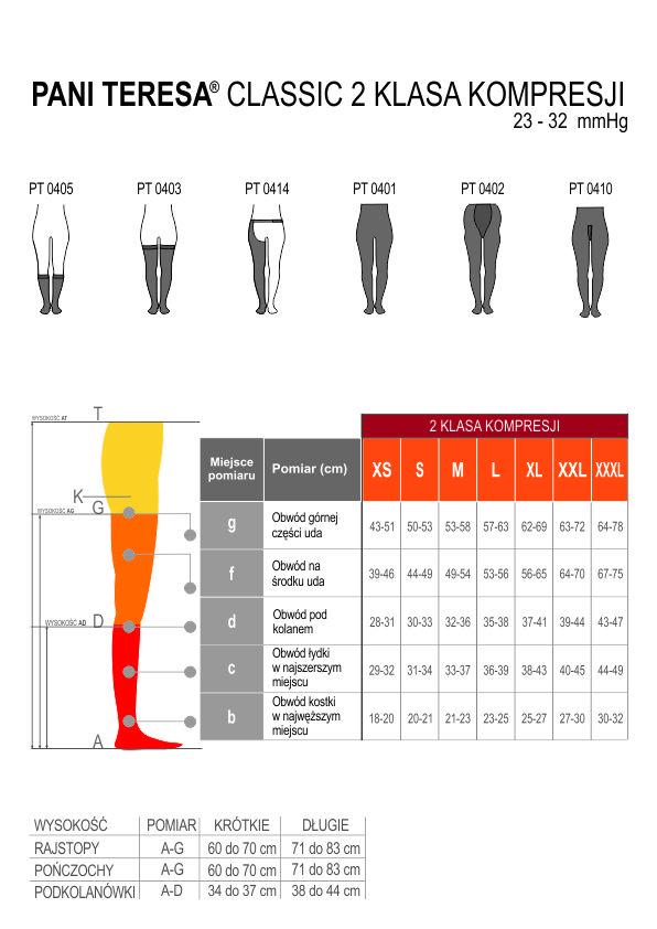 Rajstopy medyczne uciskowe 2 klasa kompensacji PANI TERESA. Tabela rozmiarów. Masz problem z kupnem – zamów telefonicznie 735 575 252