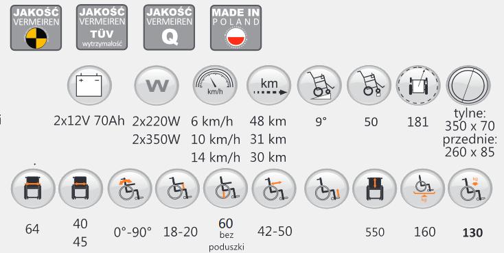 Wózek elektryczny TIMIX SU VERMEIREN. Dane techniczne. Masz problem z kupnem – zamów telefonicznie 735 575 252