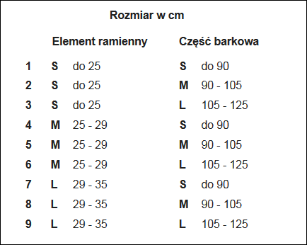 Orteza na ramię i bark NEURO-LUX II 7261 SPORTLASTIC. Tabela rozmiarów,Masz  problem z kupnem – zamów telefonicznie 735 575 252