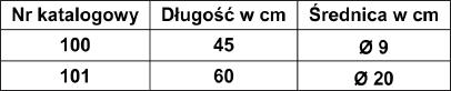 Wałek przeciwodleżynowy wymiary: nr 100 długość 45 cm, średnica 9 cm. Nr 101 długość 60 cm, średnica 20 cm..