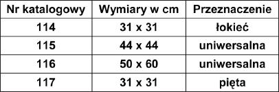 Poduszka przeciwodleżynowa z otworem RENA. 114 przeznaczenie łokieć wymiary 31x31 cm, 115 uniwersalna 44x 44 cm, 116 uniwersalna 50x 60 cm, 117 przeznaczenie pięta 31x 31 cm.