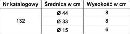 Krążek przeciwodleżynowy z otworem 132 RENA. Rozmiary i rodzaje: średnica 44cm wysokość 8cm, średnica 33cm wysokość 8 cm, średnica 15 cm wysokość 6 cm.