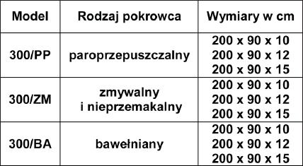 Pokrowiec na materac 300 RENA.  wymiary. asz  problem z kupnem – zamów telefonicznie 735 575 252