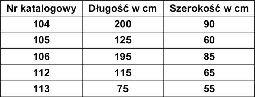 Materac przeciw odleżynowy granulat. Rozmiary: nr 104 200x 90 cm, nr 105 125x 60 cm, nr 106 195x 85 cm, nr 112 115x 65 cm, nr 113 75x 55 cm