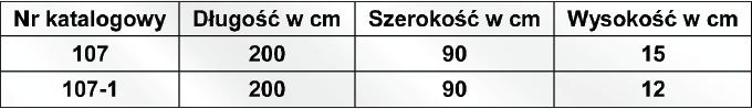 Materac przeciwodleżynowy RENA.  Rozmiary: nr 107 200x90x15 cm, nr 107-1 200x90x12 cm.