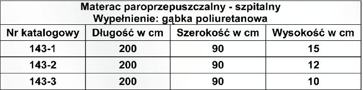 Materac paroprzepuszczalny 143 RENA wymiary 200x90 cm wysokość nr 143-1 15cm, 143-2 12 cm, 143-3 10cm.