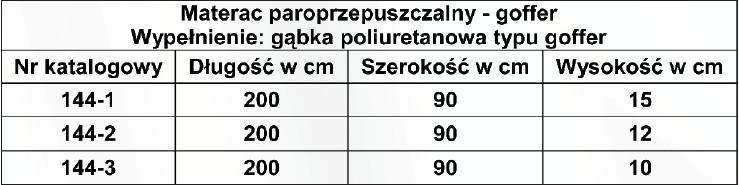 Materac paroprzepuszczalny  144 RENA . wymiary: 200x 90 cm. Wysokość nr 144-1 15 cm, 144-2 12 cm, 144-3 10 cm