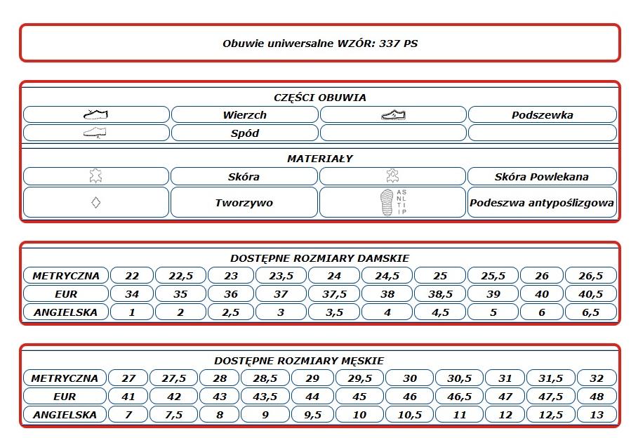 Tabela rozmiarów butów medycznych