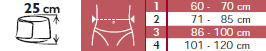 Pas brzyszny (stomijny) podtrzymyjący STOMEX THUASNE. Wysokość pasa 25 cm, rozmiary 1. 60-70 cm w pasie, 2. 71-85 cm w pasie, 3. 86-100 cm w pasie, 4. 101-120 cm w pasie