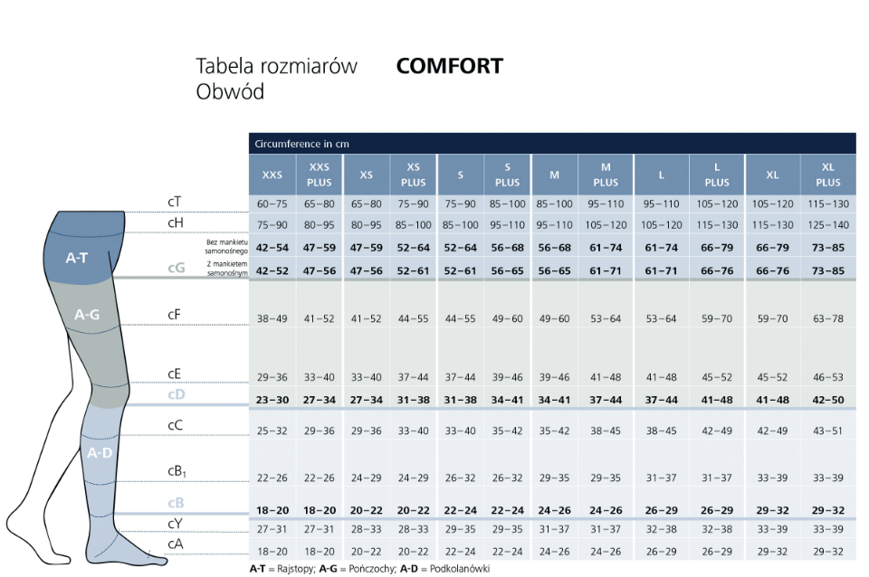 Podkolanówki medyczne COMFORT CCL1 Sigvaris tabel rozmiarów. Masz  problem z kupnem – zamów telefonicznie 735 575 252