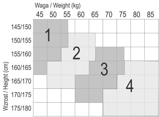 Rajstopy profilaktyczne SOFT PANI TERESA. tabela rozmiarów. Masz problem z kupnem – zamów telefonicznie 735 575 252