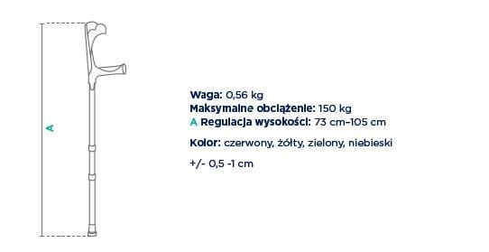 TIMAGO kula inwalidzka łokciowa: waga 0,56, maksymalne obciążenie: 150 kg, regulacja wysokości całkowitej 73-105 cm. Kolor: czerwony, żółty, zielony, niebieski