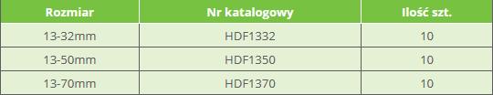 Płytka kolostomijna Flexifit. rozmiary 13-32 mm nr HDF1332, 13-50 mm HDF1350, 13-70 mm HDF1370
