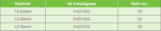 Płytki kolostomijne rozmiary 13-32mm nr FHD1332, 13-50 mm nr FHD1350, 13-70mm nr FHD1370