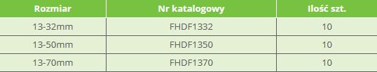 Płytki kolostomijne harmony duo rozmiary: 13-32mm nr FHDF1332, 13-50 mm nr FHDF 1350, 13-70 mm FHDF1370.